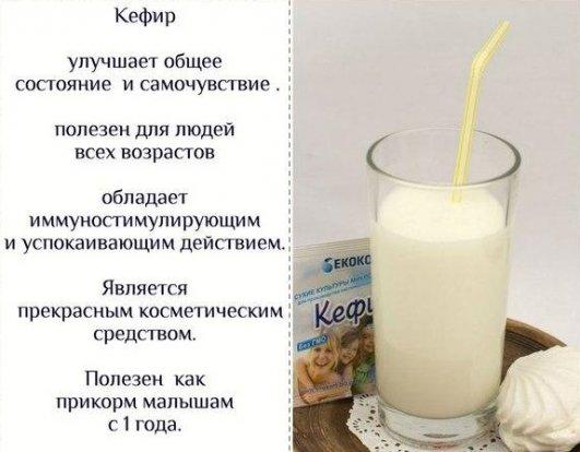 Чем полезно пить кефир при диете