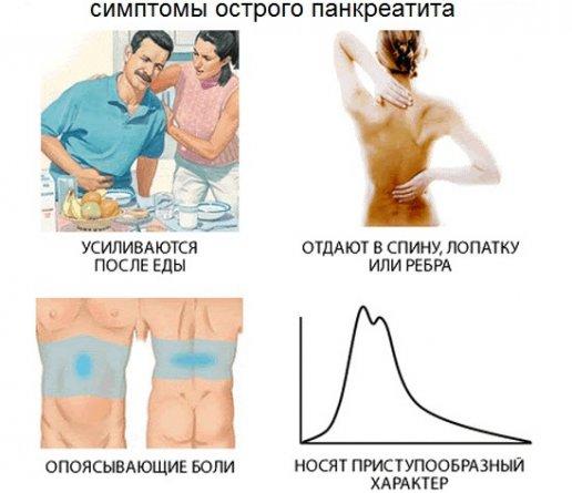 проявления острого панкреатита